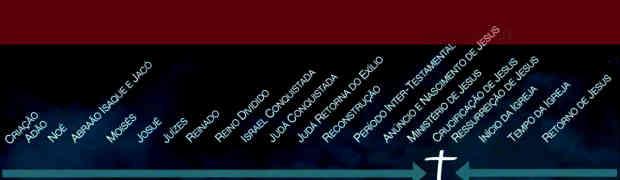 A Bíblia em Ordem Cronológica
